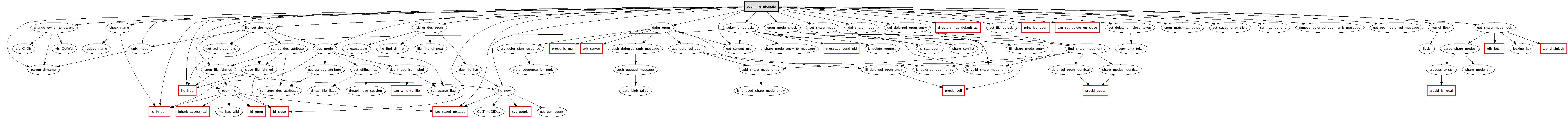 Open file ntcreate.png