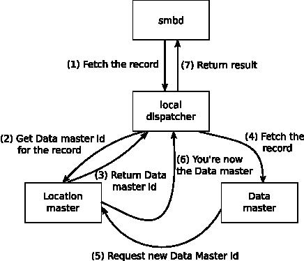 Samclus seq2.png
