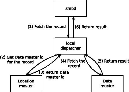 Samclus seq1.png
